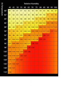 heat-index54