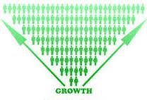 SF growth