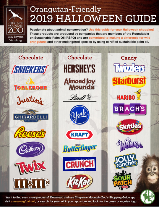 The 2019 sustainable palm-oil Halloween candy guide. Complete details are available at http://www.cmzoo.org/wp-content/uploads/PO-HalloweenGuide2019.pdf